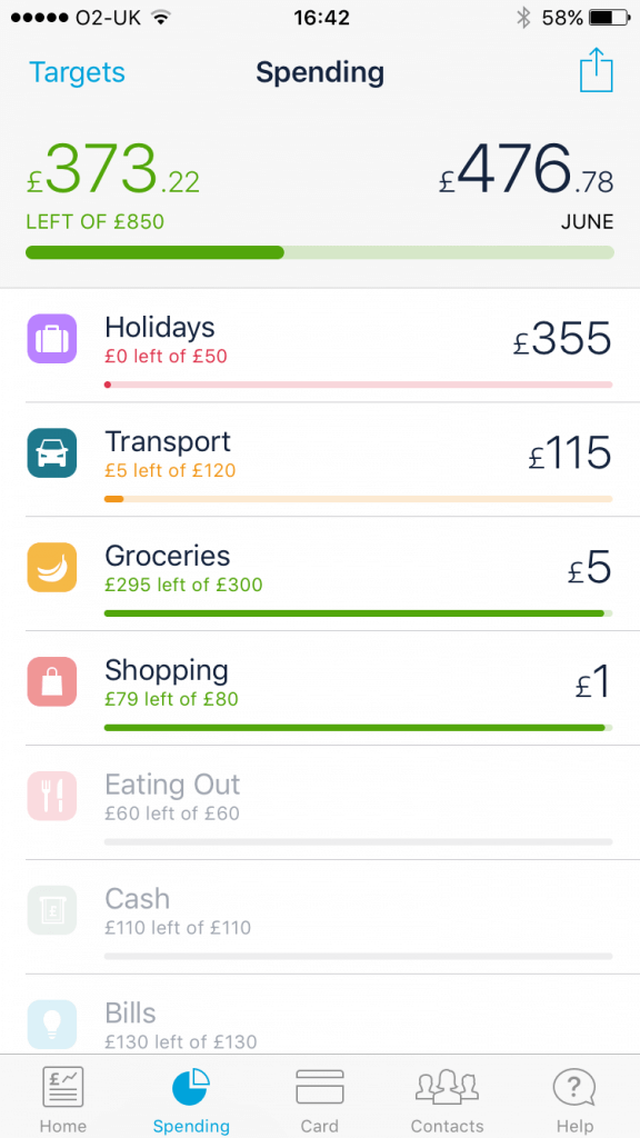 Monzo budgeting