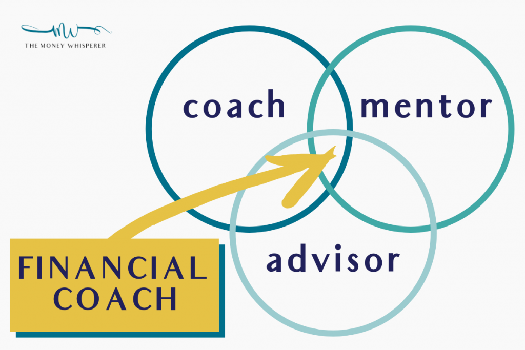 3 elements of financial coaching