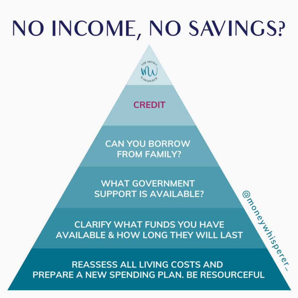 no income and no savings